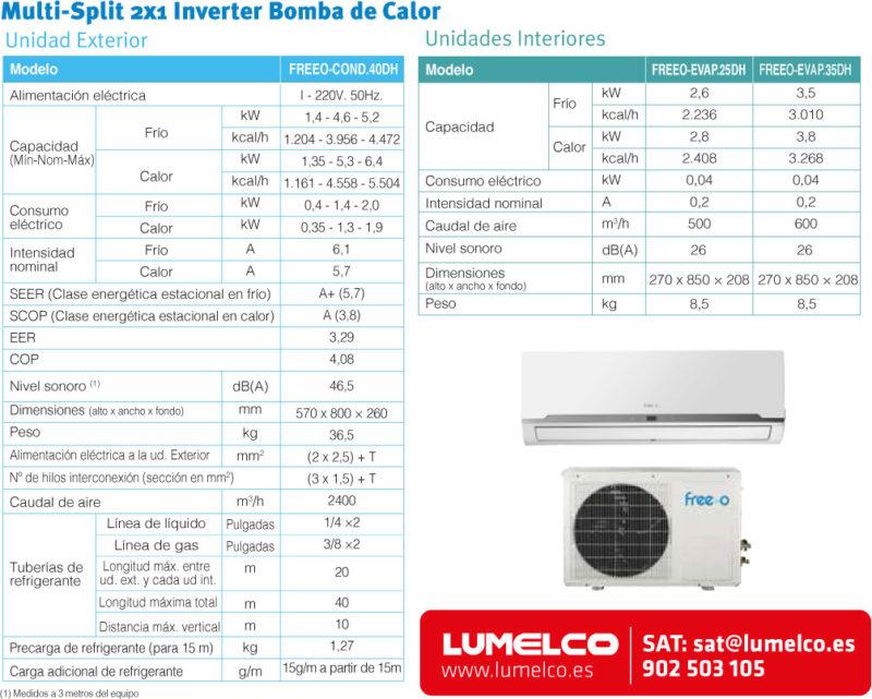 Características y dimensiones climatizadores FREEO 2 X 1