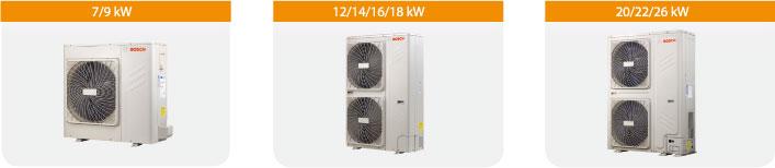 Condensadoras Bosch. VrV a precio de Multisplit.