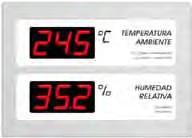 panel digital indicador