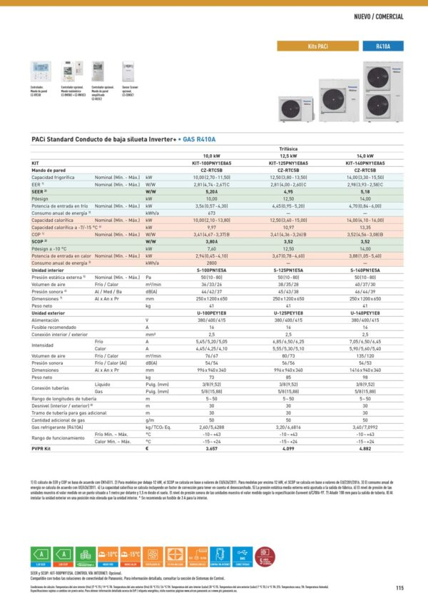 Características Conductos-panasonic-KIT-PNY1E-2