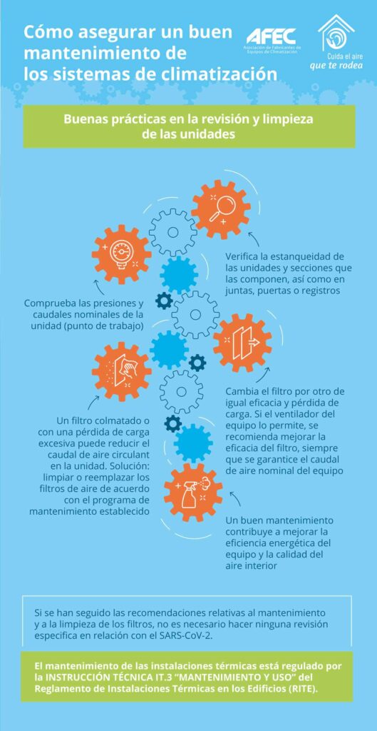 AFEC INFOGRAFIA para asegurar un buen mantenimiento de los sistemas de climatización