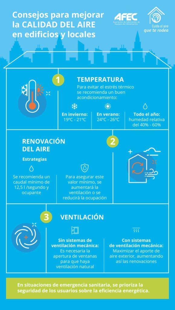 AFEC-INFOGRAFIA consejos para mejorar la calidad del aire en edificios y locales
