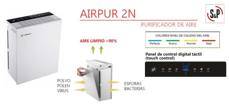 Purificador AIRPUR 2N