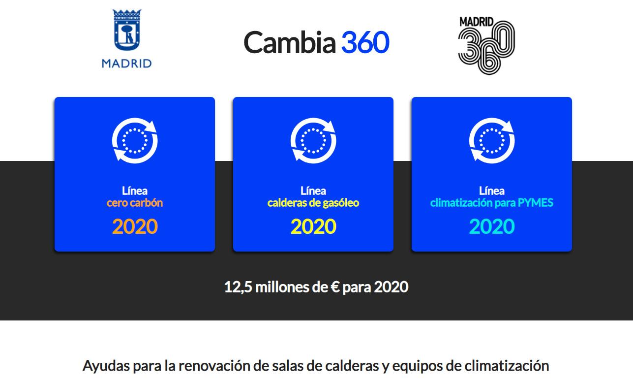 ayudas-instalacion-madrid-2020