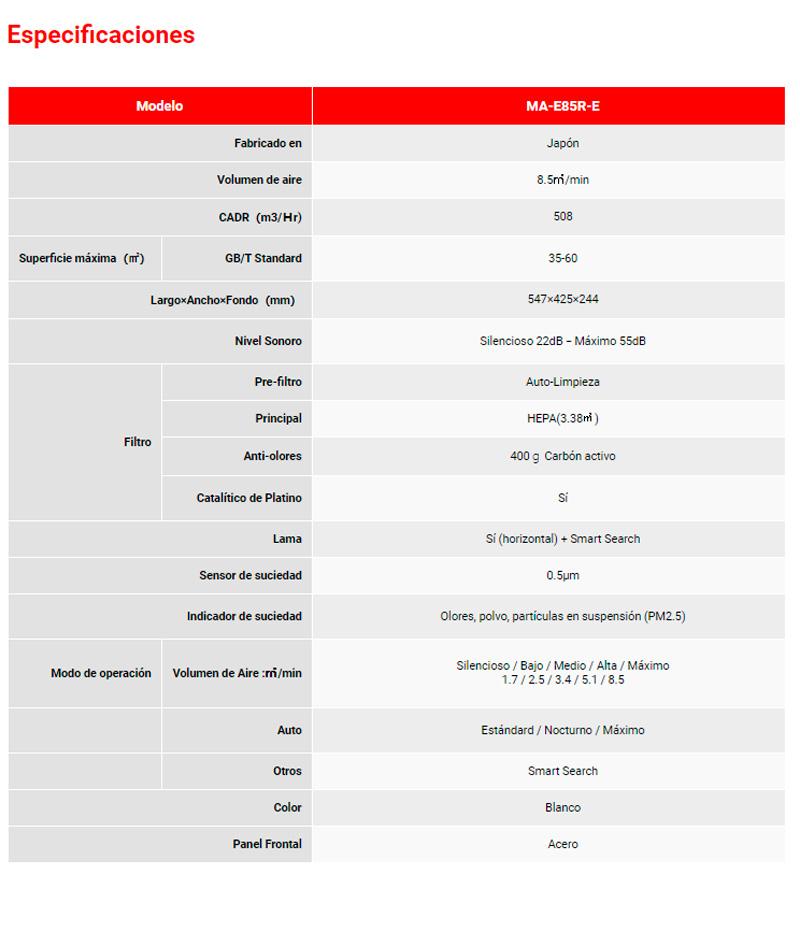 Especificaciones Purificador Mitsubishi Electric MA-E85R