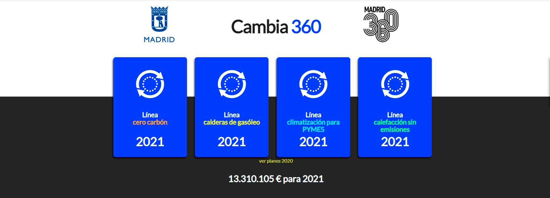 Plan 360 Madrid